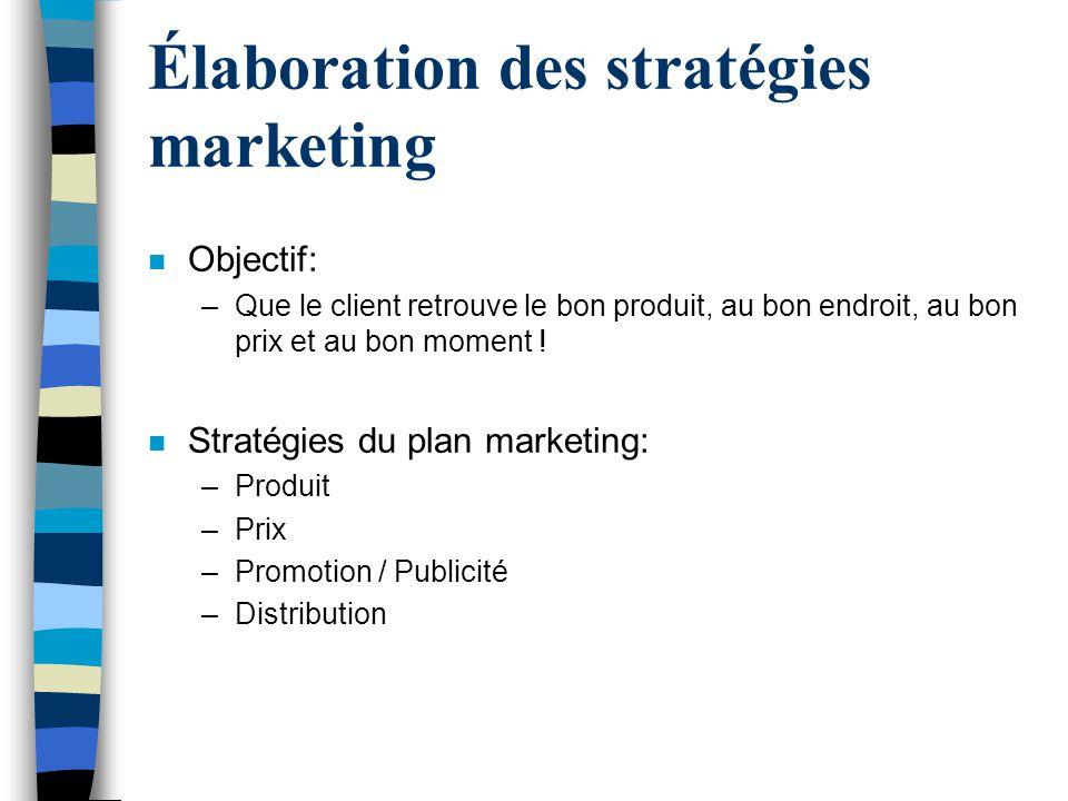 Élaboration des stratégies marketing n Objectif: –Que le client retrouve le bon produit, au bon endroit, au bon prix et au bon moment ! n Stratégies d