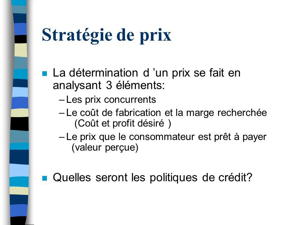 Stratégie de prix n La détermination d un prix se fait en analysant 3 éléments: –Les prix concurrents –Le coût de fabrication et la marge recherchée (