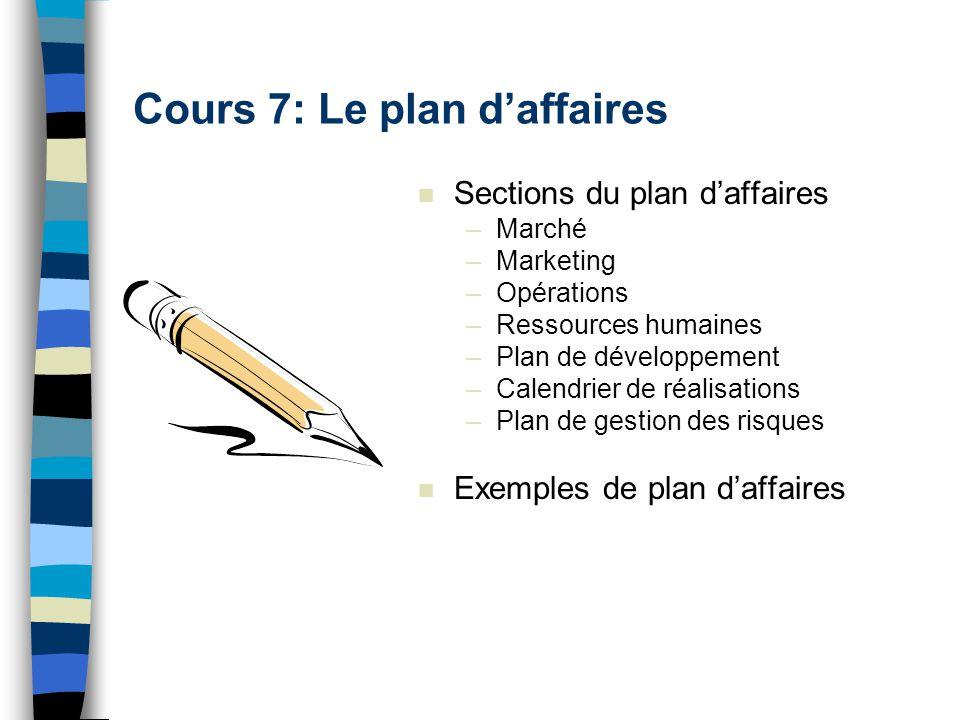 Cours 7: Le plan daffaires n Sections du plan daffaires –Marché –Marketing –Opérations –Ressources humaines –Plan de développement –Calendrier de réal