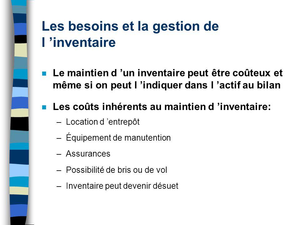 Les besoins et la gestion de l inventaire n Le maintien d un inventaire peut être coûteux et même si on peut l indiquer dans l actif au bilan n Les co