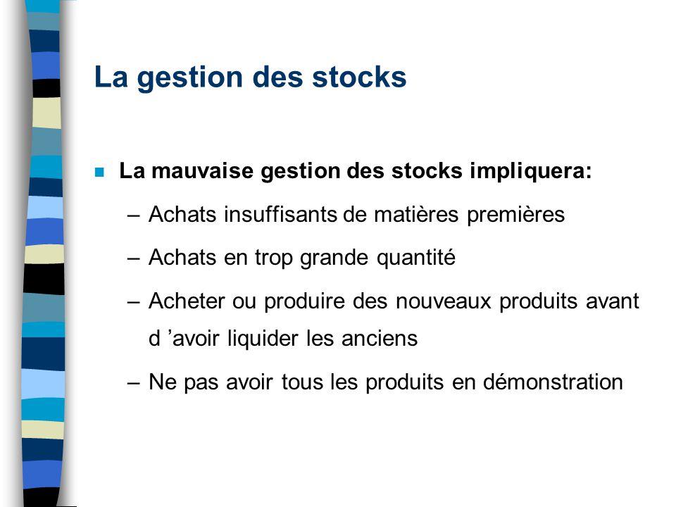 La gestion des stocks n La mauvaise gestion des stocks impliquera: –Achats insuffisants de matières premières –Achats en trop grande quantité –Acheter
