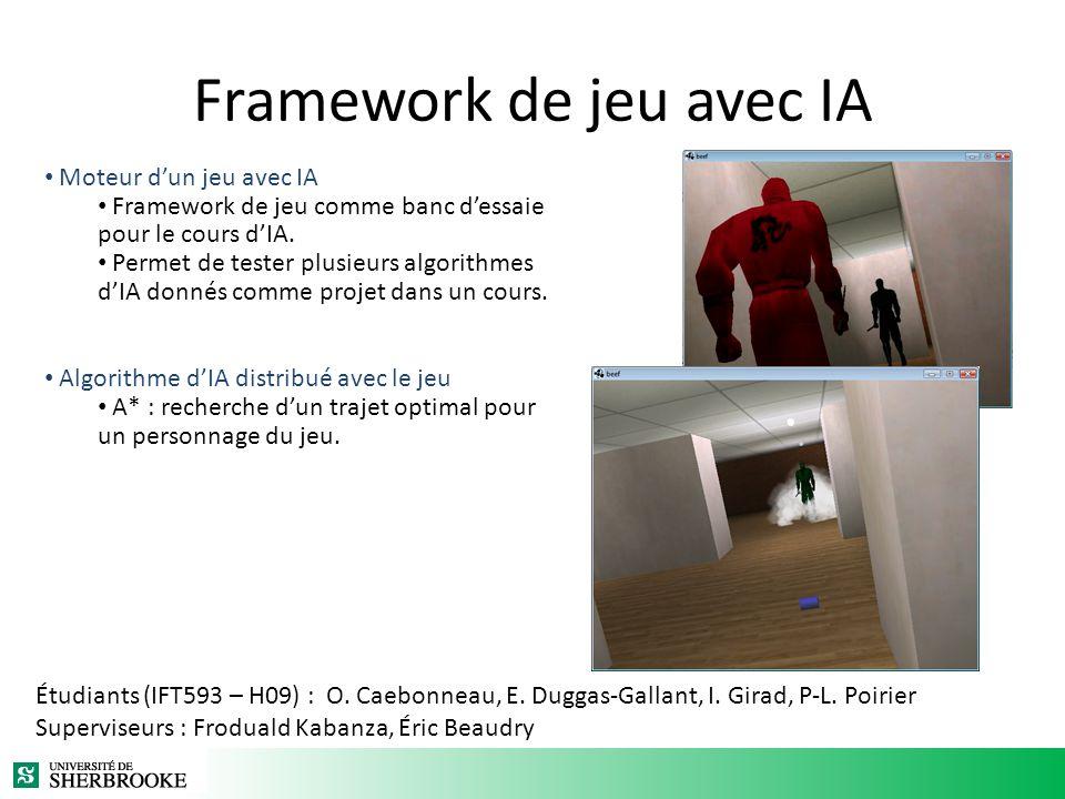 Framework de jeu avec IA Moteur dun jeu avec IA Framework de jeu comme banc dessaie pour le cours dIA. Permet de tester plusieurs algorithmes dIA donn