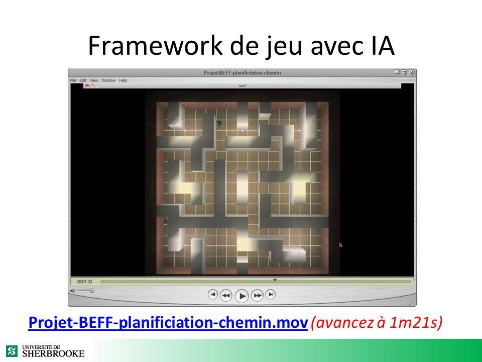 Framework de jeu avec IA Projet-BEFF-planificiation-chemin.movProjet-BEFF-planificiation-chemin.mov (avancez à 1m21s)