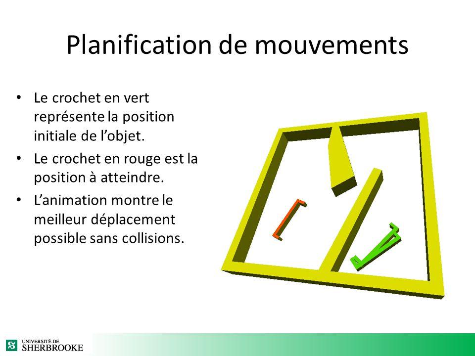 Planification de mouvements Le crochet en vert représente la position initiale de lobjet. Le crochet en rouge est la position à atteindre. Lanimation