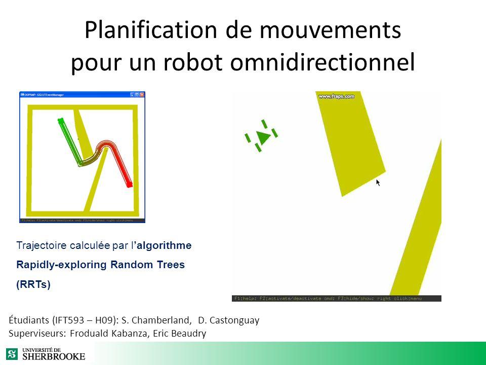 Planification de mouvements pour un robot omnidirectionnel Trajectoire calculée par lalgorithme Rapidly-exploring Random Trees (RRTs) Étudiants (IFT59