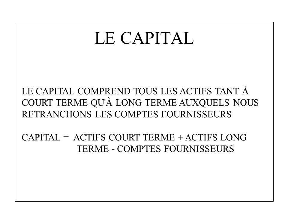 LE CAPITAL LE CAPITAL COMPREND TOUS LES ACTIFS TANT À COURT TERME QU'À LONG TERME AUXQUELS NOUS RETRANCHONS LES COMPTES FOURNISSEURS CAPITAL = ACTIFS
