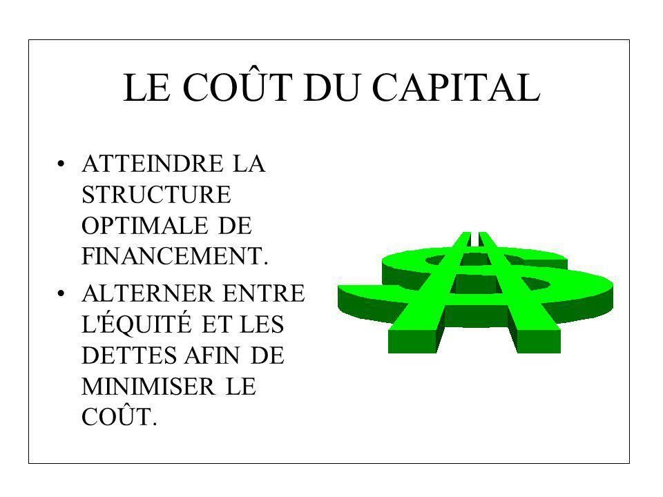 LE COÛT DU CAPITAL ATTEINDRE LA STRUCTURE OPTIMALE DE FINANCEMENT. ALTERNER ENTRE L'ÉQUITÉ ET LES DETTES AFIN DE MINIMISER LE COÛT.