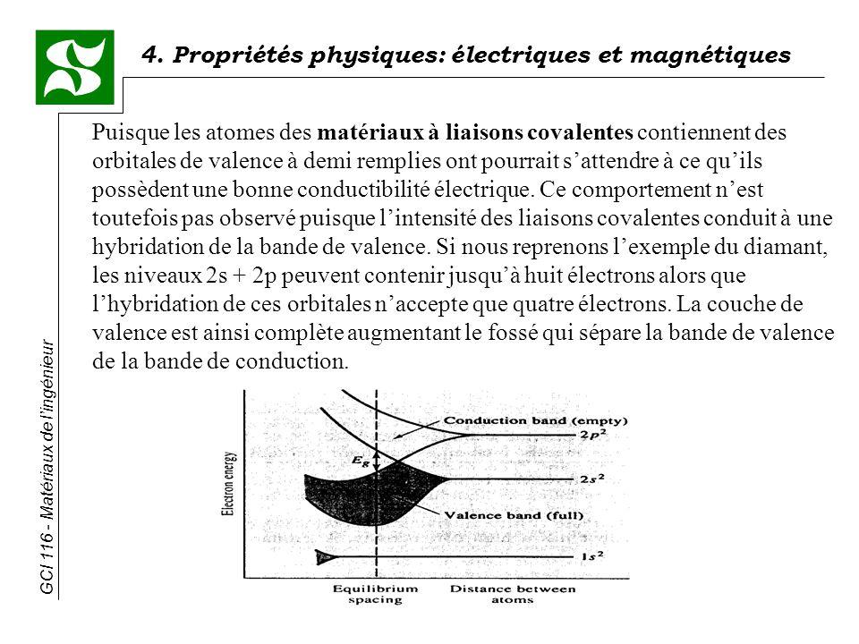 4. Propriétés physiques: électriques et magnétiques GCI 116 - Matériaux de lingénieur Puisque les atomes des matériaux à liaisons covalentes contienne