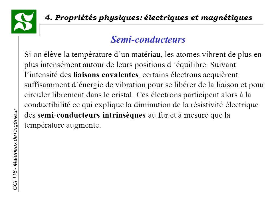 4. Propriétés physiques: électriques et magnétiques GCI 116 - Matériaux de lingénieur Si on élève la température dun matériau, les atomes vibrent de p