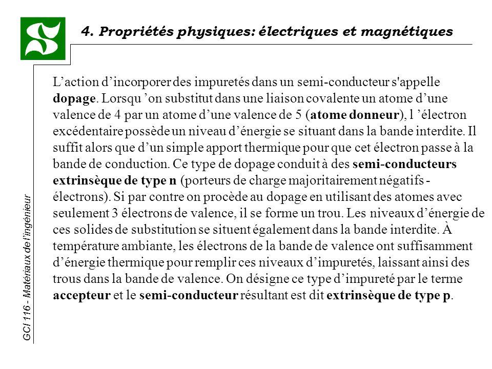 4. Propriétés physiques: électriques et magnétiques GCI 116 - Matériaux de lingénieur Laction dincorporer des impuretés dans un semi-conducteur s'appe