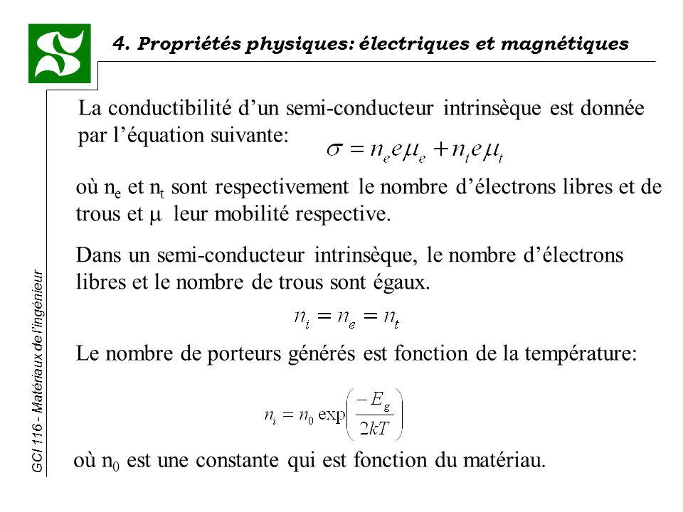 4. Propriétés physiques: électriques et magnétiques GCI 116 - Matériaux de lingénieur La conductibilité dun semi-conducteur intrinsèque est donnée par