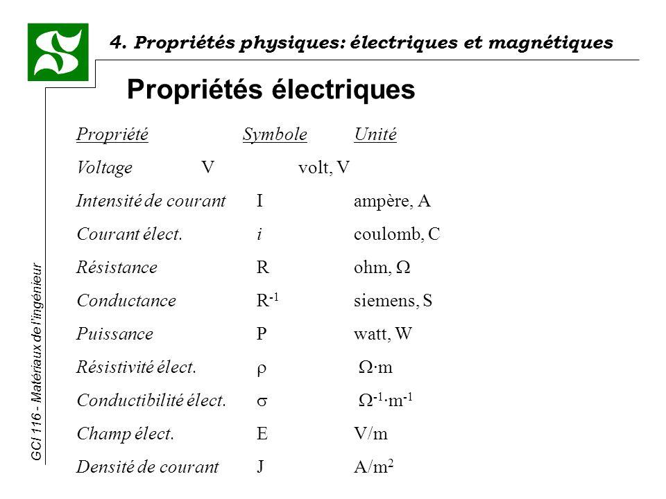 4. Propriétés physiques: électriques et magnétiques GCI 116 - Matériaux de lingénieur Propriétés électriques PropriétéSymboleUnité Voltage Vvolt, V In