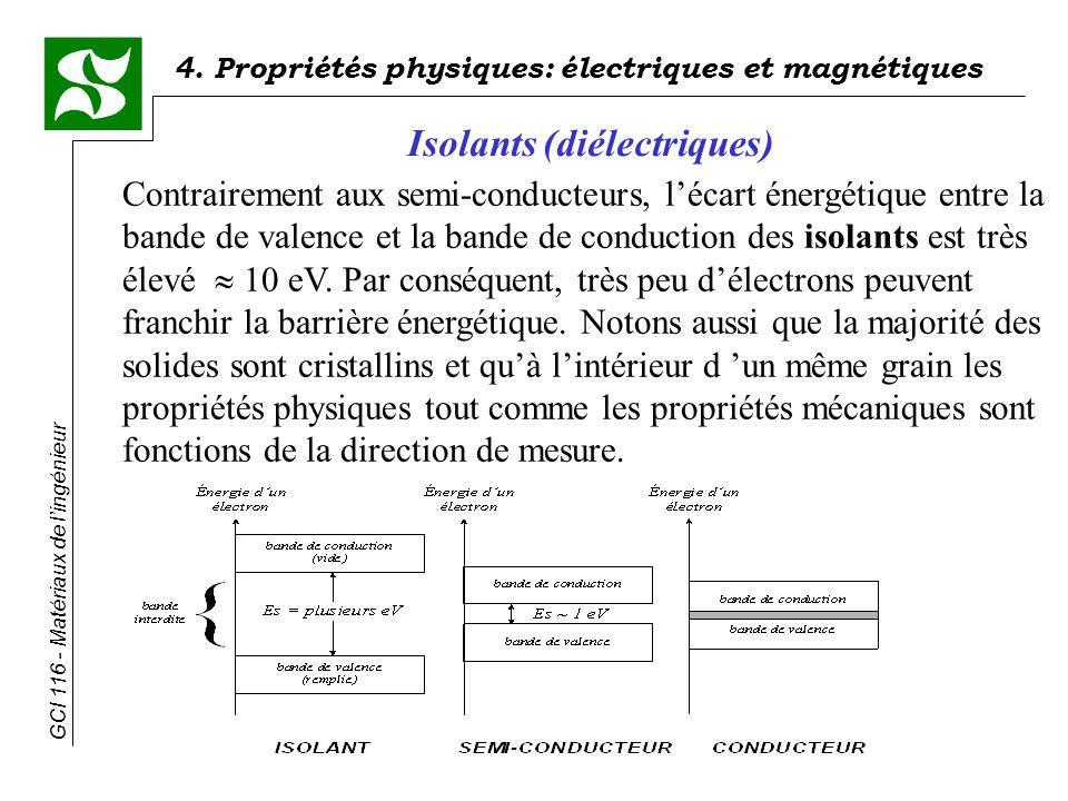 4. Propriétés physiques: électriques et magnétiques GCI 116 - Matériaux de lingénieur Contrairement aux semi-conducteurs, lécart énergétique entre la