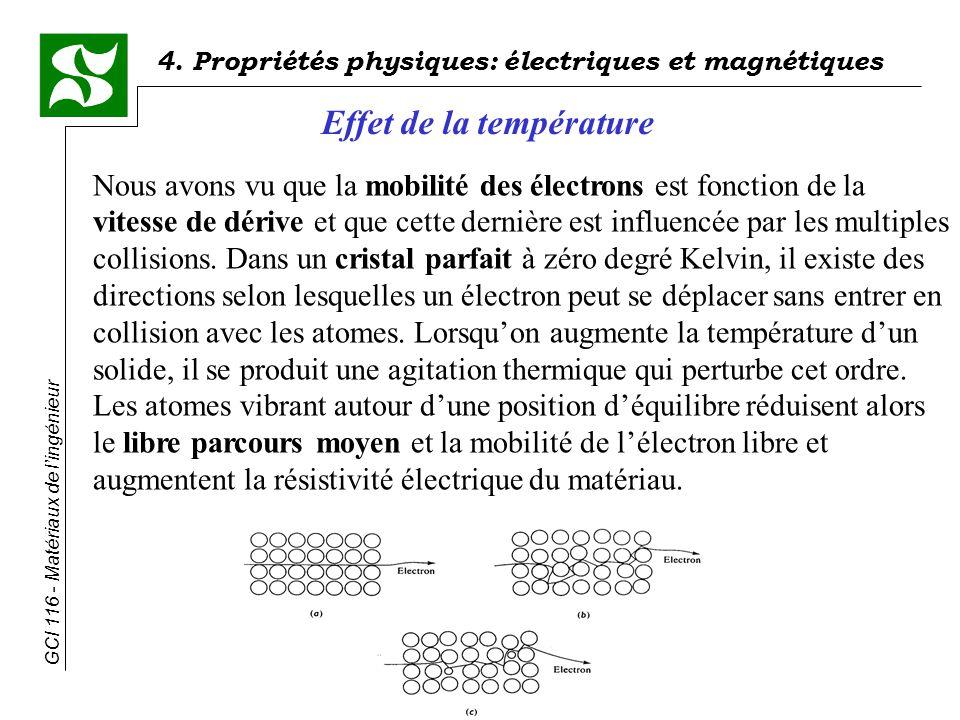 4. Propriétés physiques: électriques et magnétiques GCI 116 - Matériaux de lingénieur Nous avons vu que la mobilité des électrons est fonction de la v