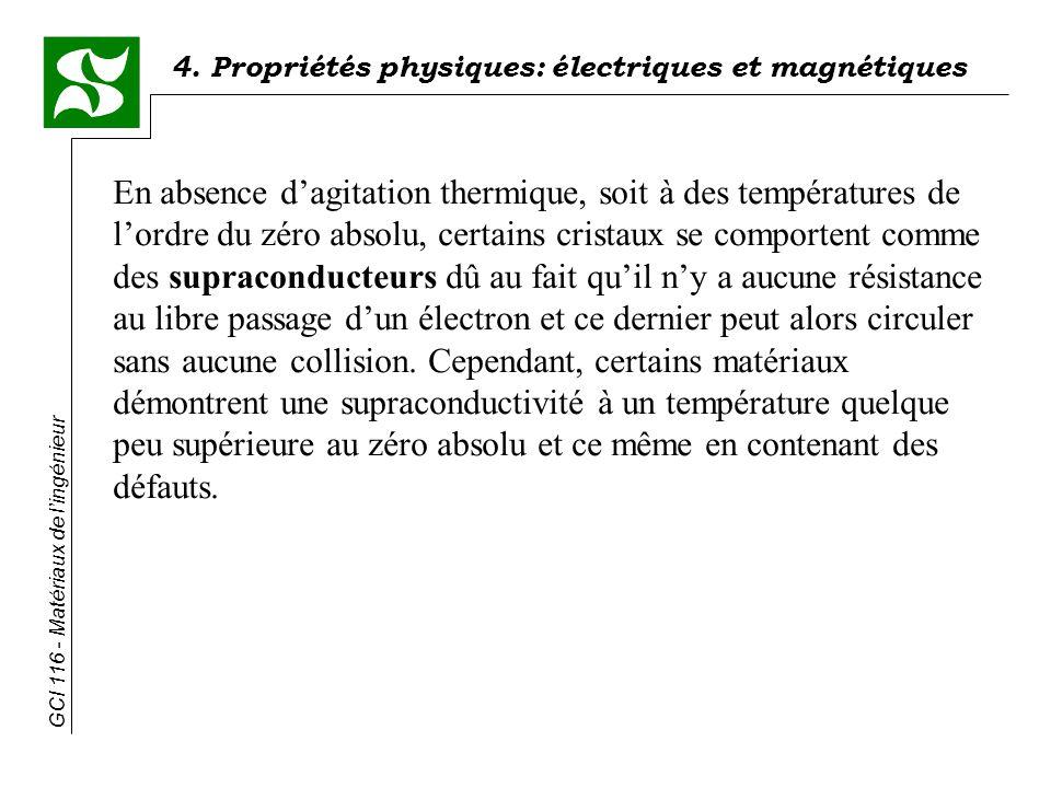4. Propriétés physiques: électriques et magnétiques GCI 116 - Matériaux de lingénieur En absence dagitation thermique, soit à des températures de lord