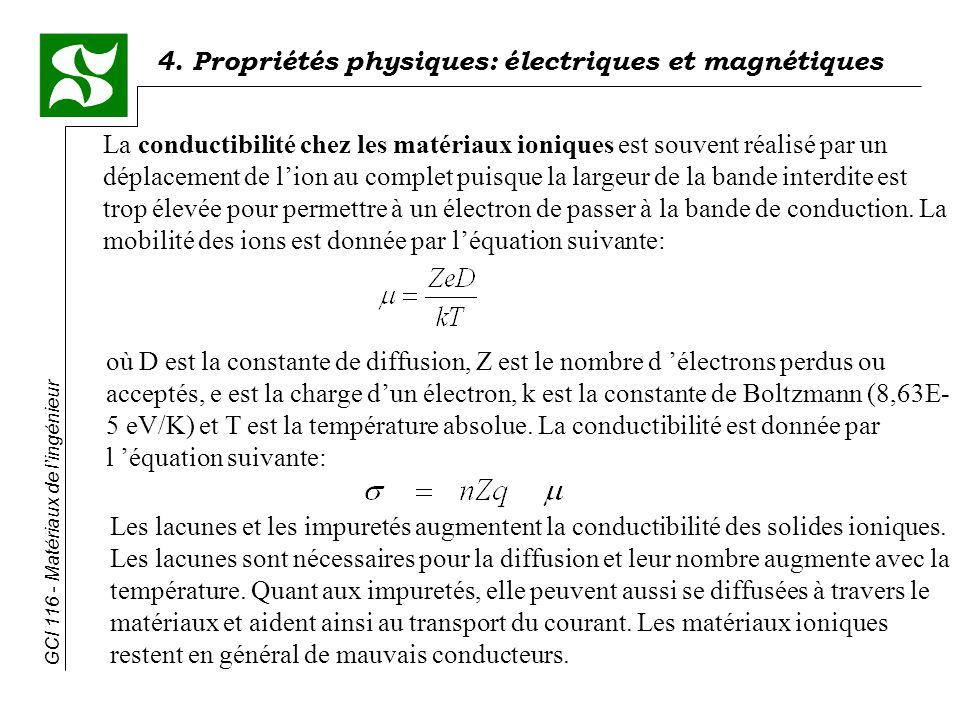 4. Propriétés physiques: électriques et magnétiques GCI 116 - Matériaux de lingénieur La conductibilité chez les matériaux ioniques est souvent réalis