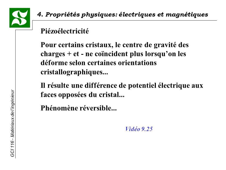 4. Propriétés physiques: électriques et magnétiques GCI 116 - Matériaux de lingénieur Piézoélectricité Pour certains cristaux, le centre de gravité de