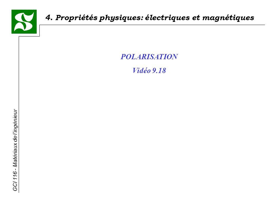 4. Propriétés physiques: électriques et magnétiques GCI 116 - Matériaux de lingénieur POLARISATION Vidéo 9.18