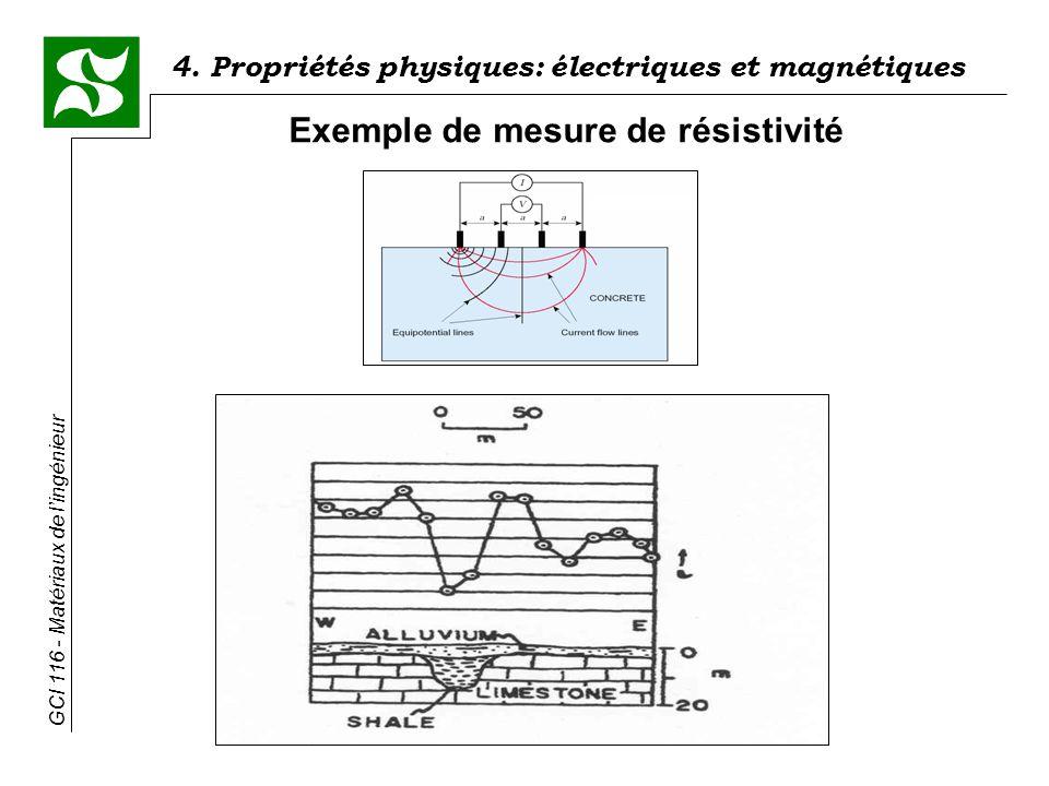 4. Propriétés physiques: électriques et magnétiques GCI 116 - Matériaux de lingénieur Exemple de mesure de résistivité