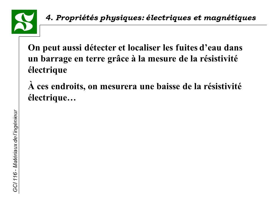 4. Propriétés physiques: électriques et magnétiques GCI 116 - Matériaux de lingénieur On peut aussi détecter et localiser les fuites deau dans un barr