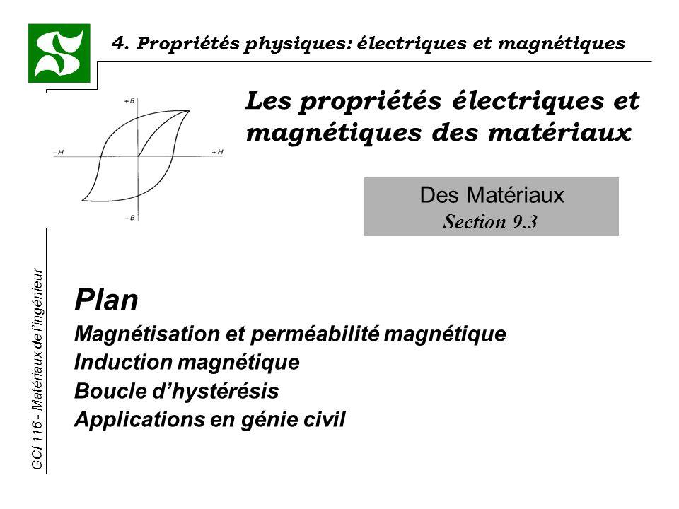 4. Propriétés physiques: électriques et magnétiques GCI 116 - Matériaux de lingénieur Les propriétés électriques et magnétiques des matériaux Des Maté