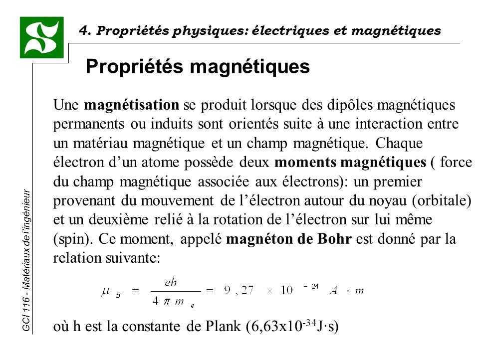4. Propriétés physiques: électriques et magnétiques GCI 116 - Matériaux de lingénieur Propriétés magnétiques Une magnétisation se produit lorsque des