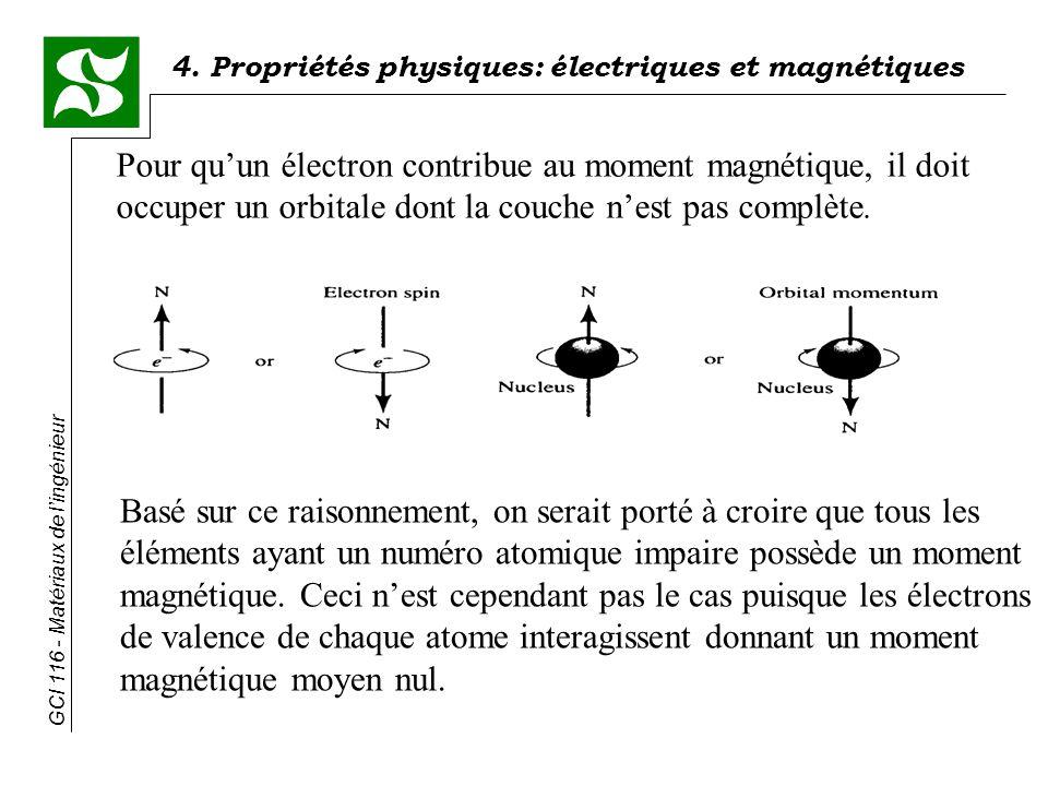 4. Propriétés physiques: électriques et magnétiques GCI 116 - Matériaux de lingénieur Pour quun électron contribue au moment magnétique, il doit occup