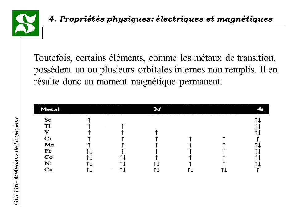 4. Propriétés physiques: électriques et magnétiques GCI 116 - Matériaux de lingénieur Toutefois, certains éléments, comme les métaux de transition, po