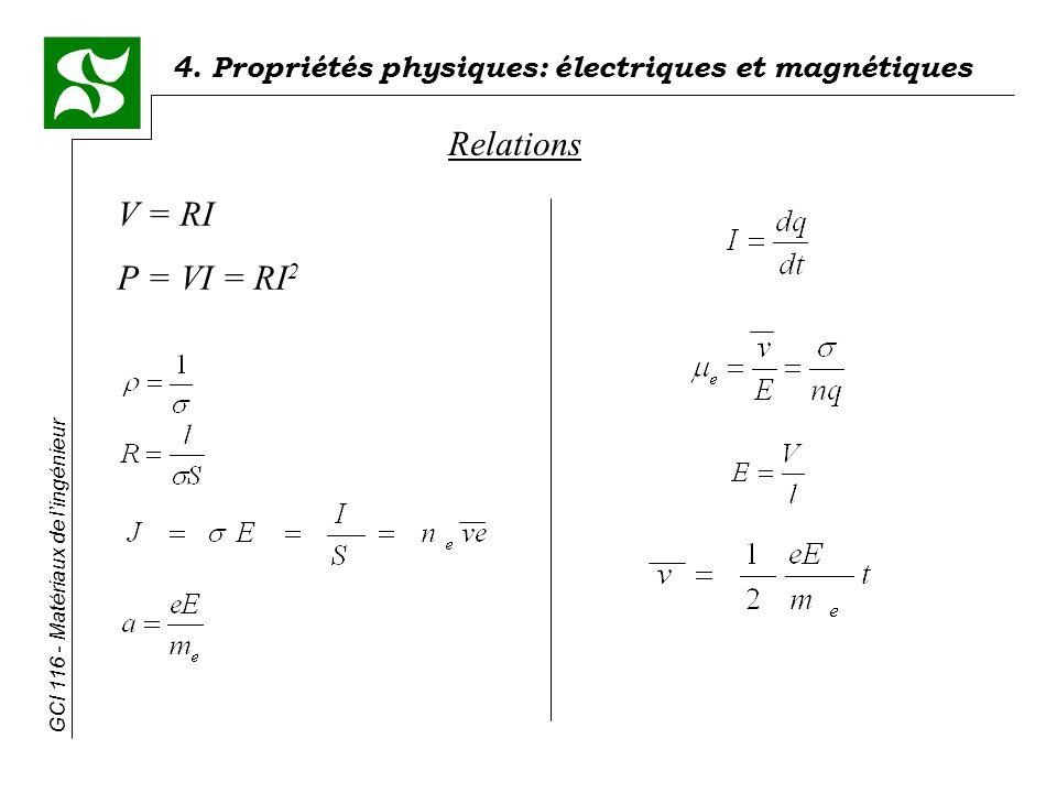 4. Propriétés physiques: électriques et magnétiques GCI 116 - Matériaux de lingénieur Relations V = RI P = VI = RI 2