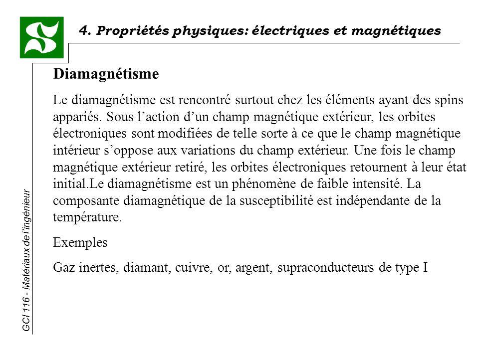 4. Propriétés physiques: électriques et magnétiques GCI 116 - Matériaux de lingénieur Diamagnétisme Le diamagnétisme est rencontré surtout chez les él