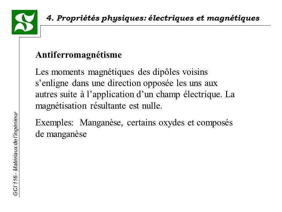 4. Propriétés physiques: électriques et magnétiques GCI 116 - Matériaux de lingénieur Antiferromagnétisme Les moments magnétiques des dipôles voisins