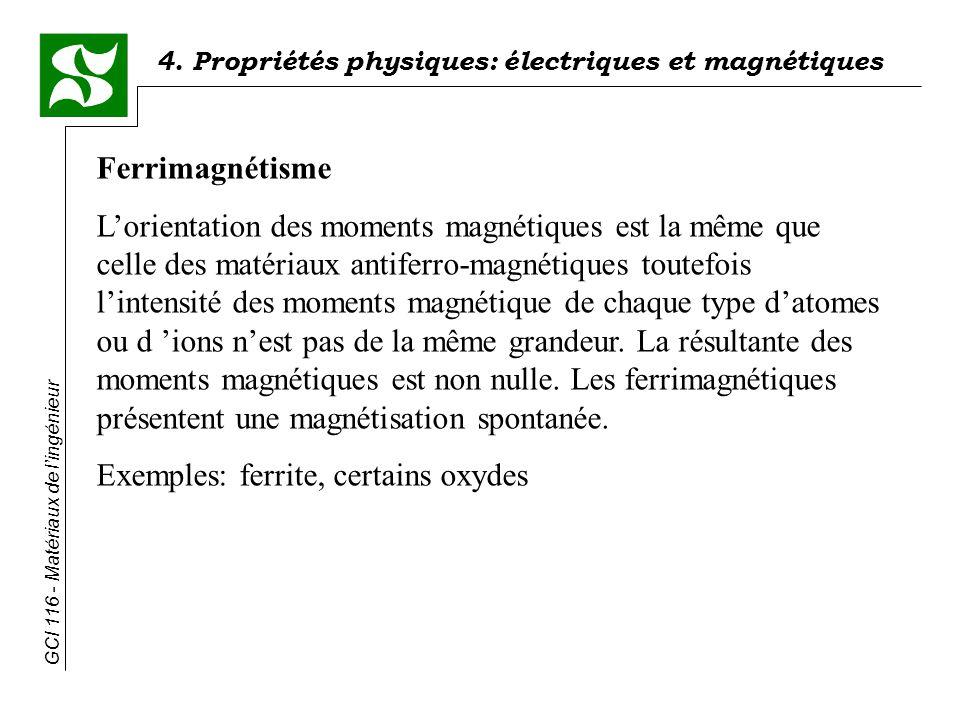 4. Propriétés physiques: électriques et magnétiques GCI 116 - Matériaux de lingénieur Ferrimagnétisme Lorientation des moments magnétiques est la même
