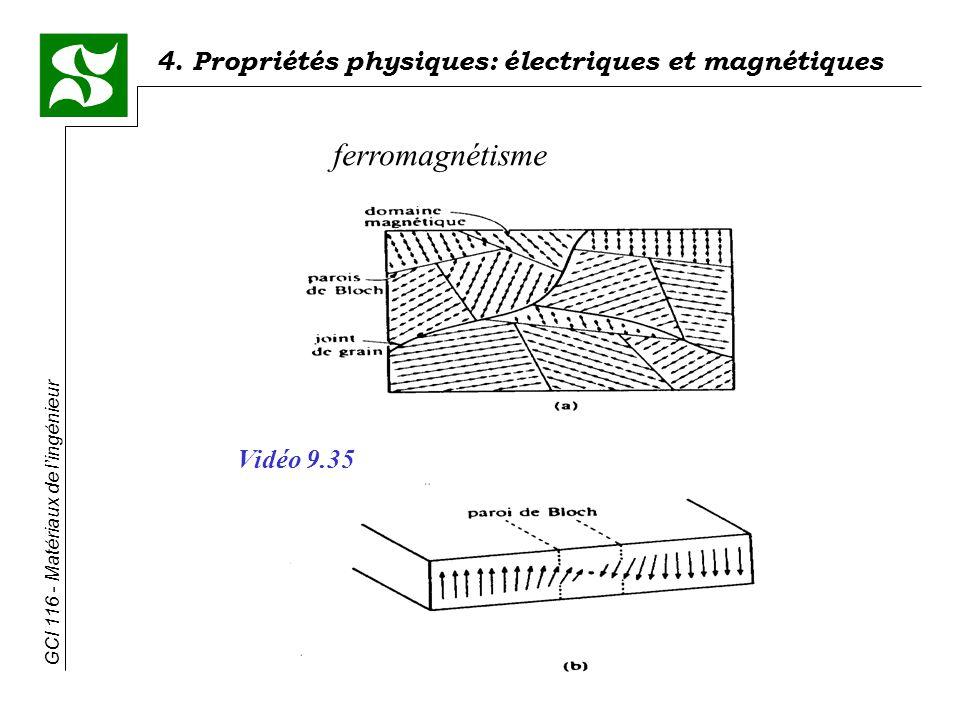 4. Propriétés physiques: électriques et magnétiques GCI 116 - Matériaux de lingénieur ferromagnétisme Vidéo 9.35