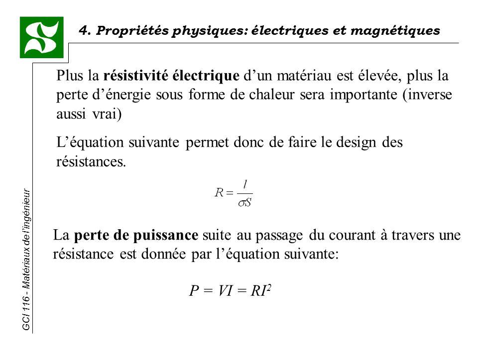 4. Propriétés physiques: électriques et magnétiques GCI 116 - Matériaux de lingénieur Plus la résistivité électrique dun matériau est élevée, plus la