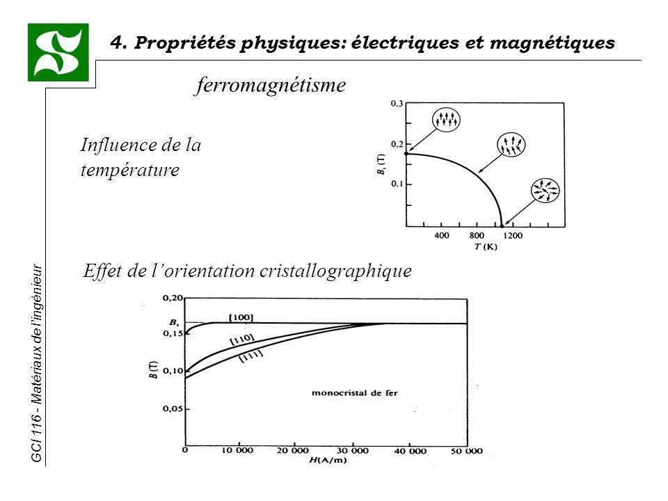 4. Propriétés physiques: électriques et magnétiques GCI 116 - Matériaux de lingénieur Influence de la température Effet de lorientation cristallograph