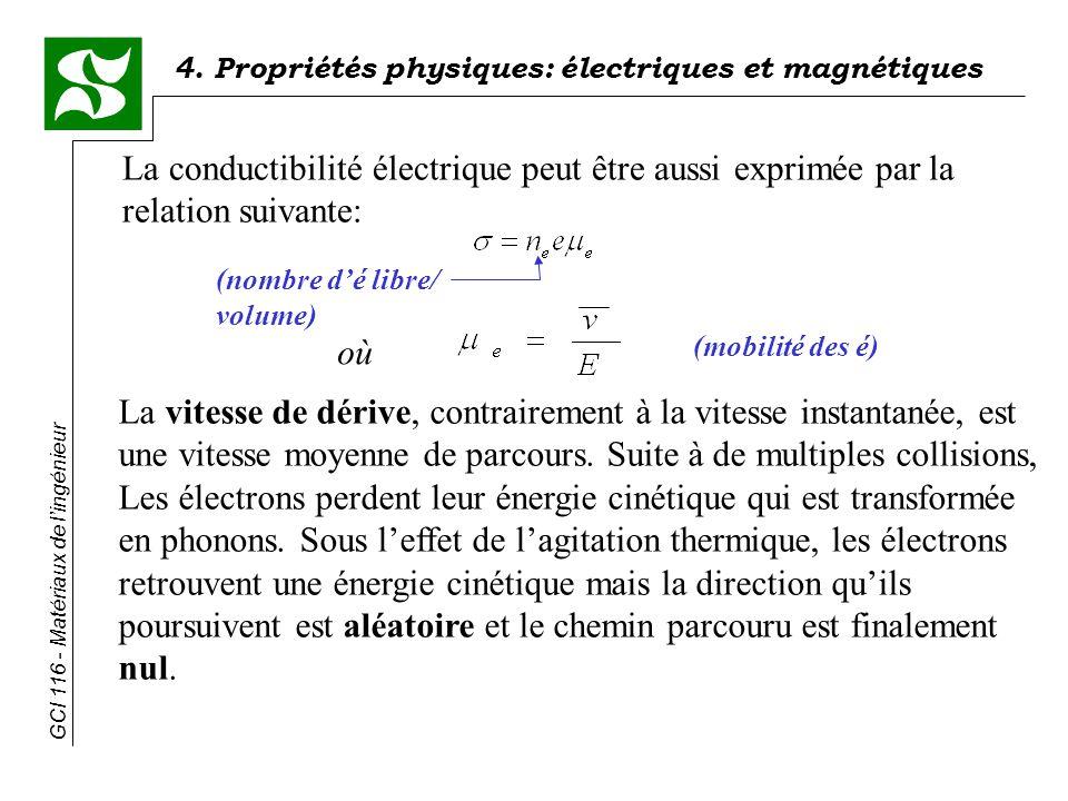 4. Propriétés physiques: électriques et magnétiques GCI 116 - Matériaux de lingénieur La conductibilité électrique peut être aussi exprimée par la rel
