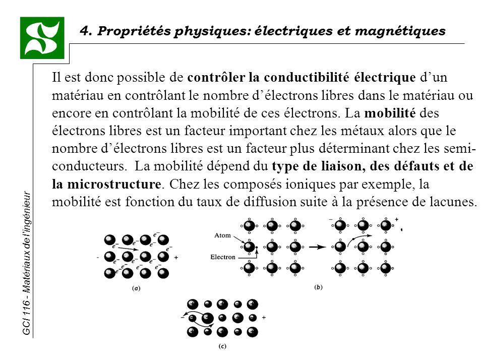 4. Propriétés physiques: électriques et magnétiques GCI 116 - Matériaux de lingénieur Il est donc possible de contrôler la conductibilité électrique d