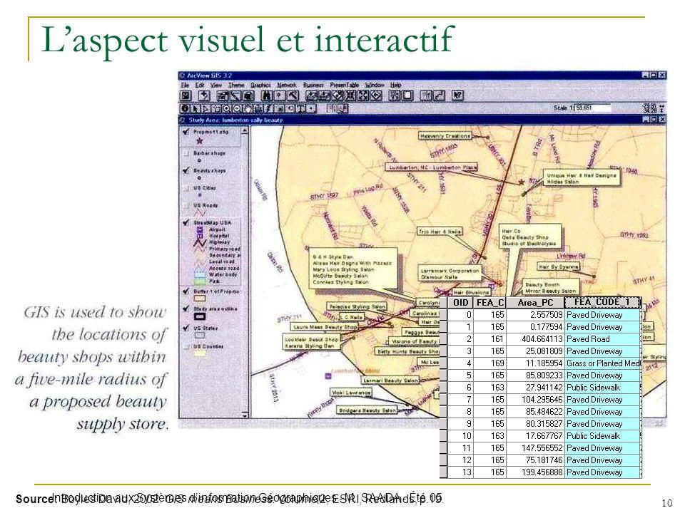 Introduction aux Systèmes dinformation Géographiques - M. SAADA - Été 05 10 Source: Boyles David, 2002. GIS means Business. Volume 2, ESRI, Redlands,