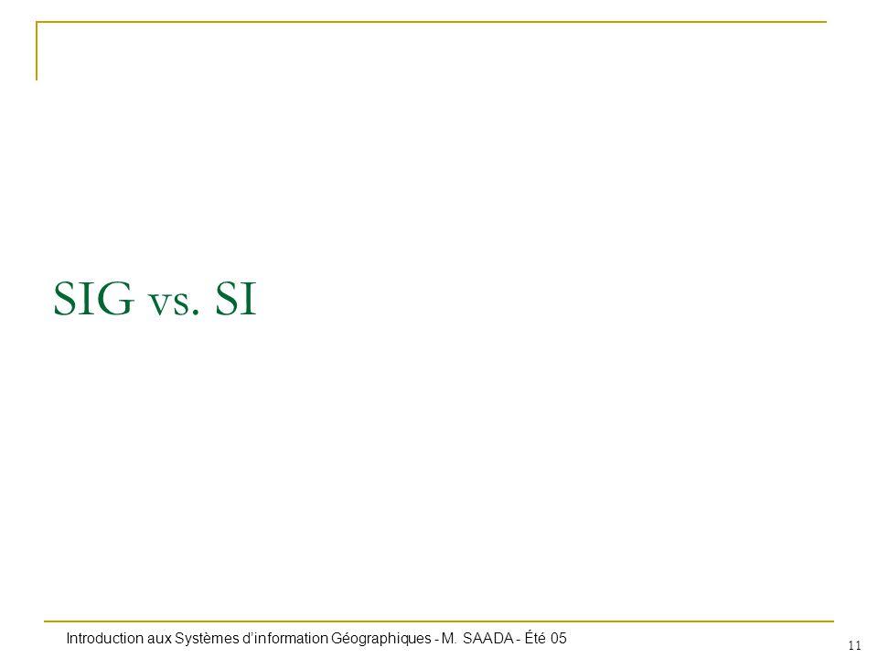 Introduction aux Systèmes dinformation Géographiques - M. SAADA - Été 05 11 SIG vs. SI