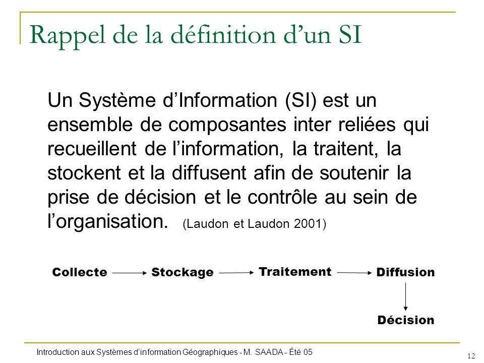 Introduction aux Systèmes dinformation Géographiques - M. SAADA - Été 05 12 Rappel de la définition dun SI Un Système dInformation (SI) est un ensembl