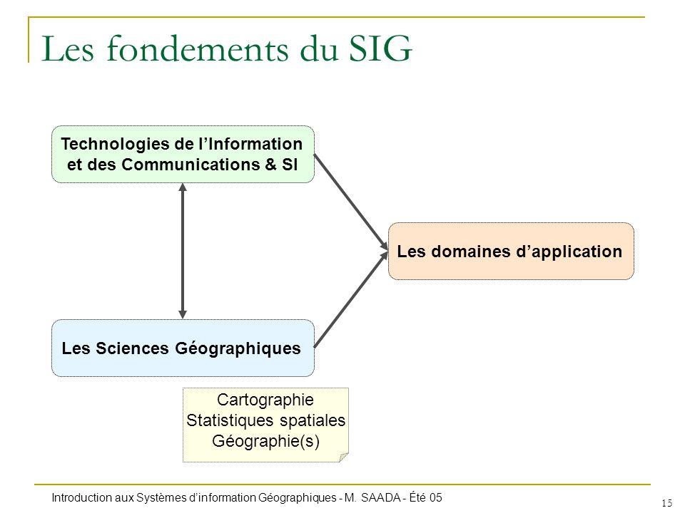 Introduction aux Systèmes dinformation Géographiques - M. SAADA - Été 05 15 Les fondements du SIG Technologies de lInformation et des Communications &