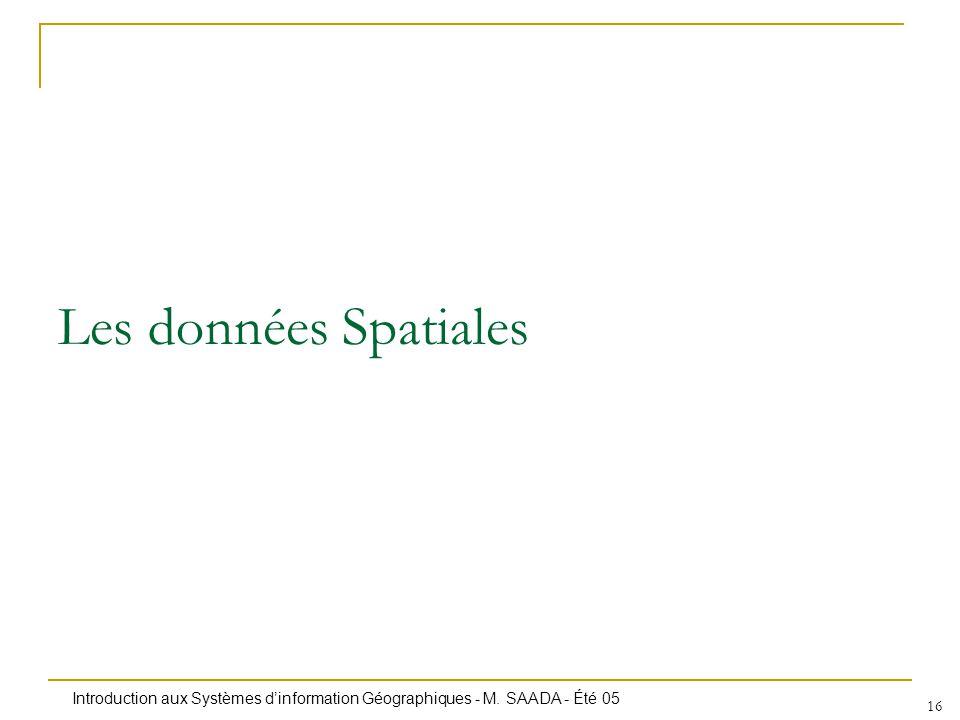Introduction aux Systèmes dinformation Géographiques - M. SAADA - Été 05 16 Les données Spatiales