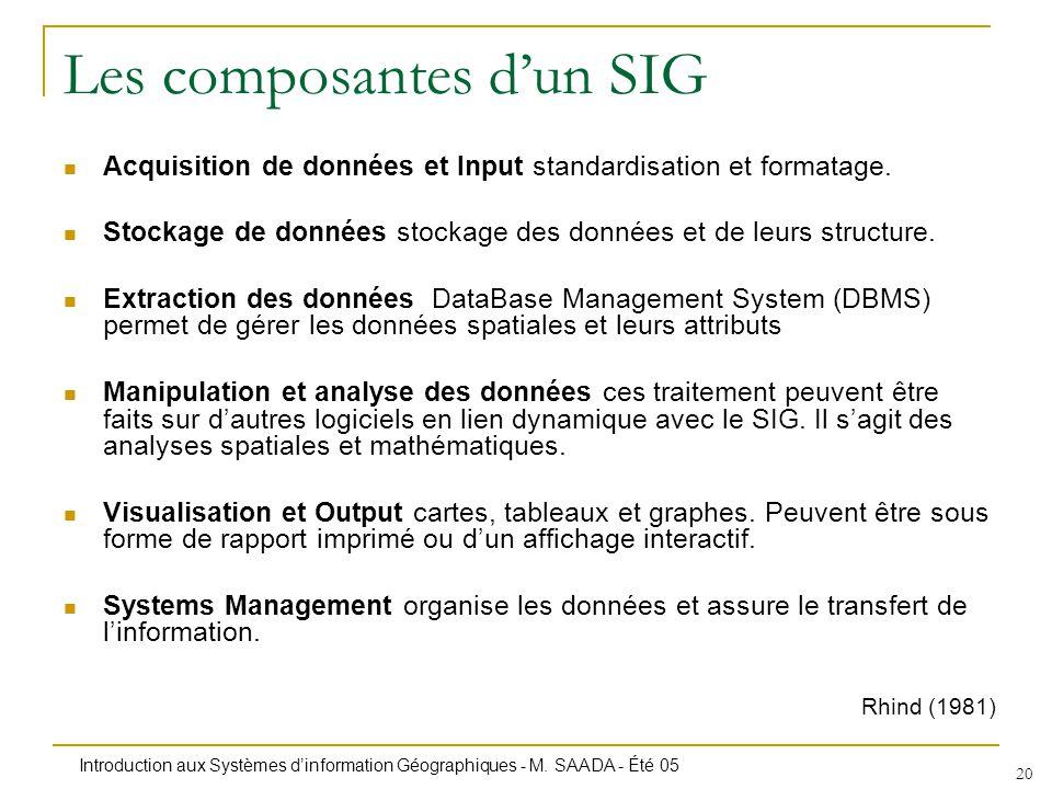 Introduction aux Systèmes dinformation Géographiques - M. SAADA - Été 05 20 Les composantes dun SIG Acquisition de données et Input standardisation et