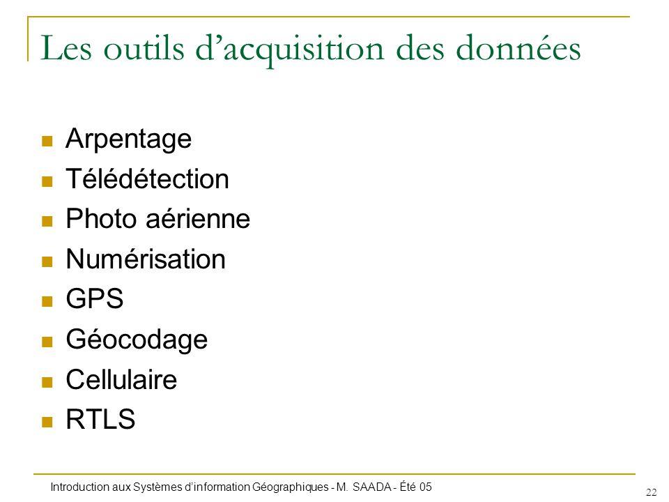 Introduction aux Systèmes dinformation Géographiques - M. SAADA - Été 05 22 Les outils dacquisition des données Arpentage Télédétection Photo aérienne