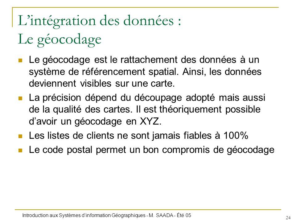 Introduction aux Systèmes dinformation Géographiques - M. SAADA - Été 05 24 Lintégration des données : Le géocodage Le géocodage est le rattachement d