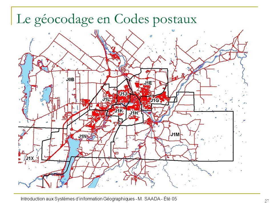 Introduction aux Systèmes dinformation Géographiques - M. SAADA - Été 05 27 Le géocodage en Codes postaux