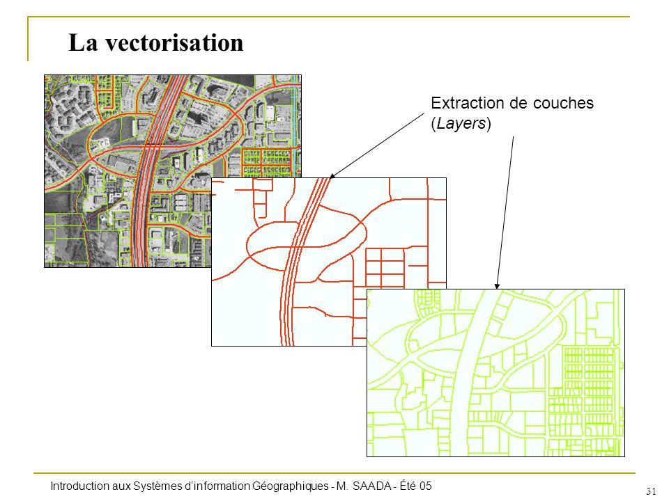 Introduction aux Systèmes dinformation Géographiques - M. SAADA - Été 05 31 La vectorisation Extraction de couches (Layers)