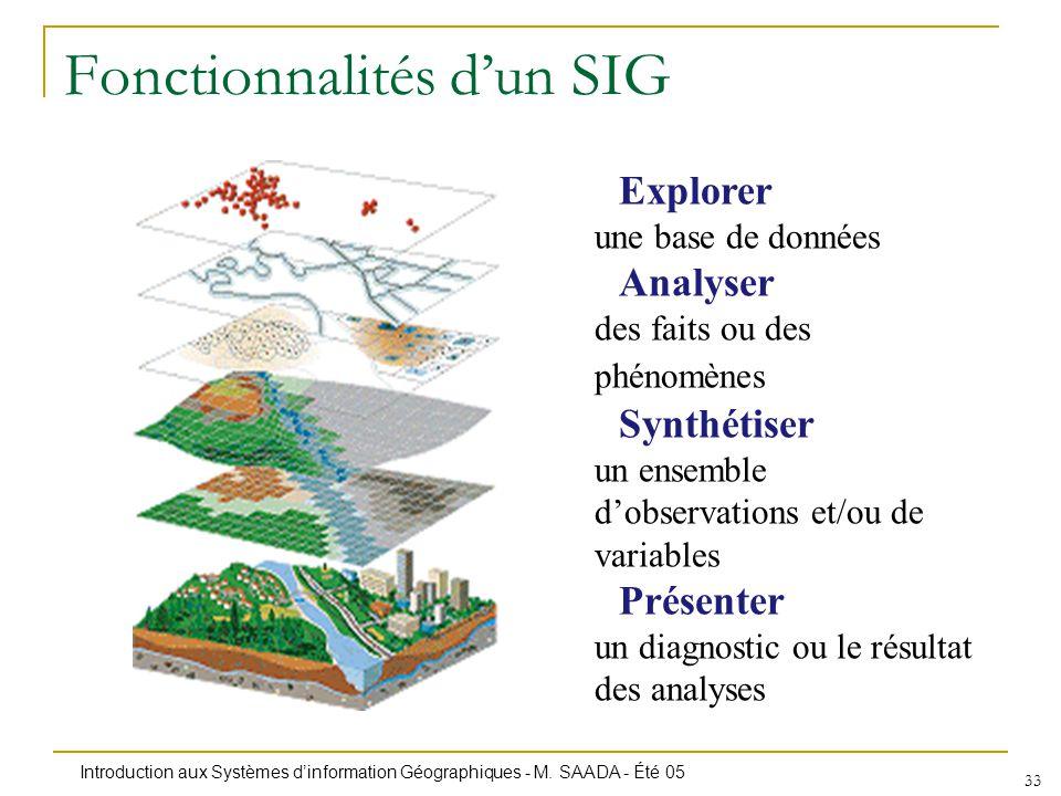 Introduction aux Systèmes dinformation Géographiques - M. SAADA - Été 05 33 Fonctionnalités dun SIG Explorer une base de données Analyser des faits ou