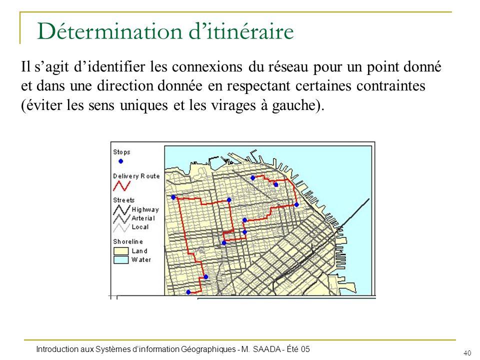 Introduction aux Systèmes dinformation Géographiques - M. SAADA - Été 05 40 Détermination ditinéraire Il sagit didentifier les connexions du réseau po