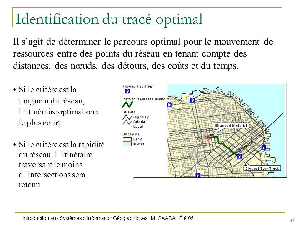 Introduction aux Systèmes dinformation Géographiques - M. SAADA - Été 05 41 Identification du tracé optimal Il sagit de déterminer le parcours optimal